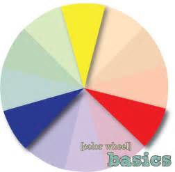 primary color scheme the copper coconut color wheel basics schemes and