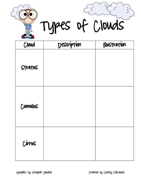 Cloud Types Worksheet by 17 Best Images About Science Weather Clouds On