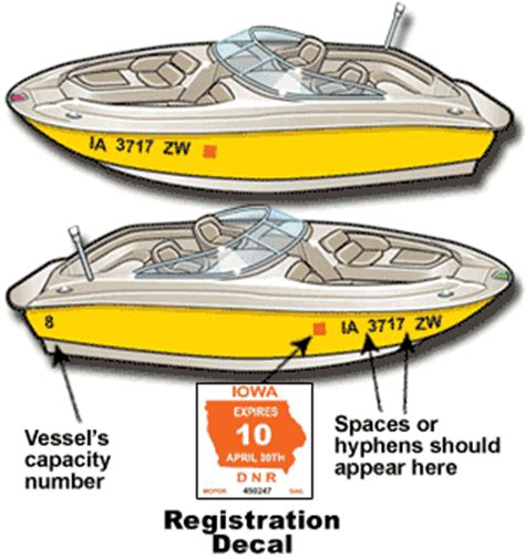 pa boat registration letter size we concoct manufacture distribute witty objects truck