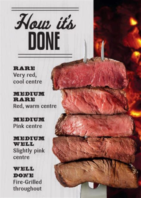 how do you your you how do you like your steak
