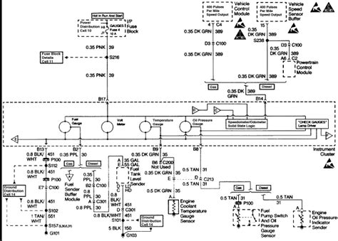 peterbilt 388 wiring diagram fuel sender wiring diagrams image free gmaili net 97 3500hd 6 5 diesel the fuel is pegged way i disconnected the