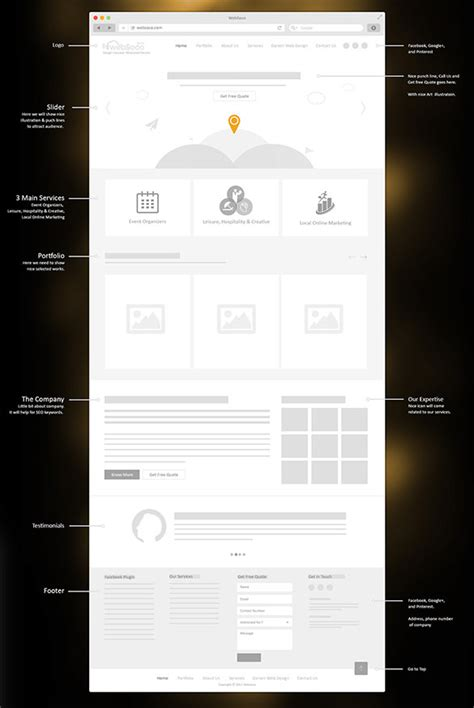 free microsite templates 21 great exles of wireframes free premium templates