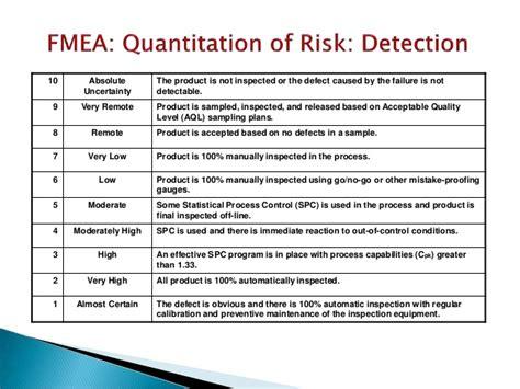 quality tool fmea asqtv process fmea case study frankensteincoursework x fc2 com