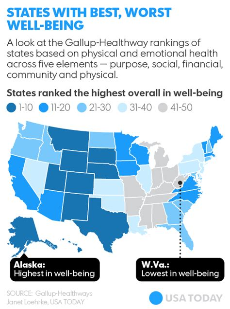 happiest state in the us what are the happiest healthiest states in the usa