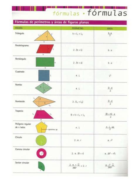 figuras geometricas formulas formulas de per 237 metros y 225 reas de figuras planas