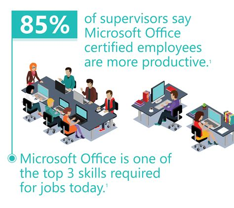 microsoft office specialist cci learning