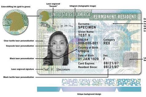If Green Card Is Process Can You Do Mba by How To Get A Green Card In Usa Top 5 Most Easy Fast Ways