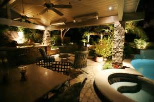 Orleans Patio Furniture Outdoor Home Features Set To Increase In Popularity