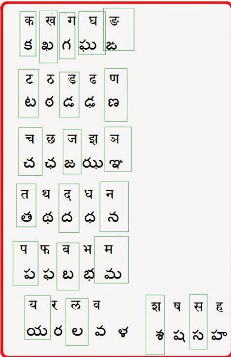 c tutorial in hindi pdf php tutorial in hindi language learn hindi english telugu