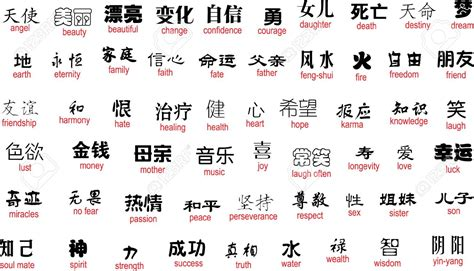 kanji tattoo symbols meanings and translations japanese calligraphy translation to english google