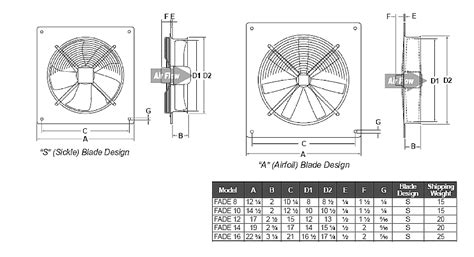 size of exhaust fan for bathroom exhaust fan bathroom size bathroom design ideas