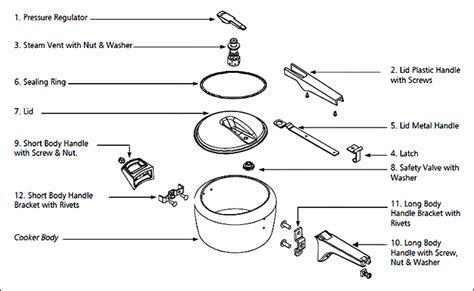 hawkins pressure cooker safely valve sealing gasket parts of a hawkins pressure cooker