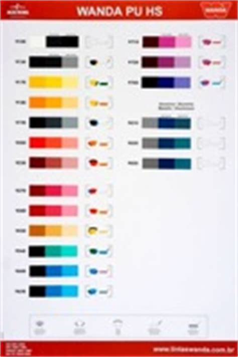 wanda automotive paint color charts autos post