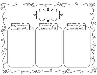 graphic organizer to use with i wanna iguana for a