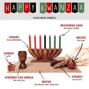 kwanzaa history and traditions chat and chew