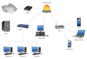 computer communication networks computer network