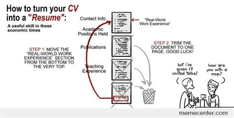 28 turn resume into cv ut college of liberal arts resume templates how to turn your cv into