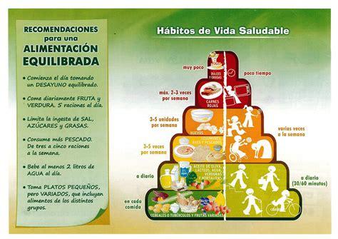 actividades de promocion de la salud en entrealamos habitos de vida saludable entrealamos