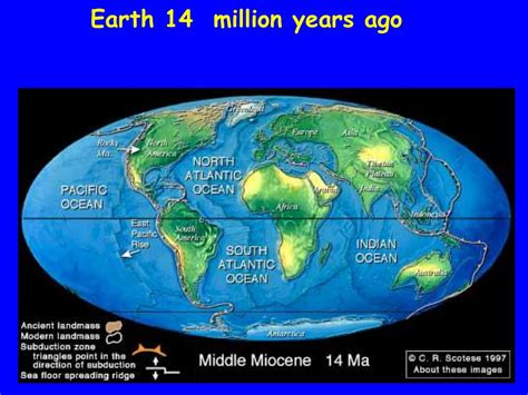 million years ago ppt subsidence powerpoint presentation id 526251
