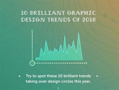 graphic design layout trends 2016 10 brilliant graphic design trends 2016 ethinos digital