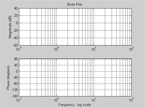 How To Make A Phlet On Paper - bode plot paper erik cheever