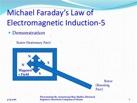 electromagnetic induction demonstration fundamentals of electricity generation presentation 1