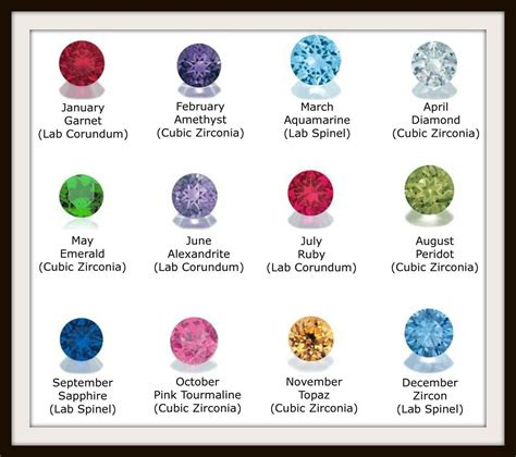 monthly birthstone colors monthly birthstone chart jewelry pendants necklaces