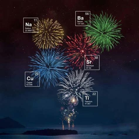 barium color the chemistry of 4th july fireworks sodium produces