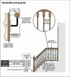 Handrail Codes guardrails guide to guard railing codes specifications heights construction inspection