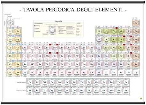 tavola perdiodica tavola periodica degli elementi formato excel selection