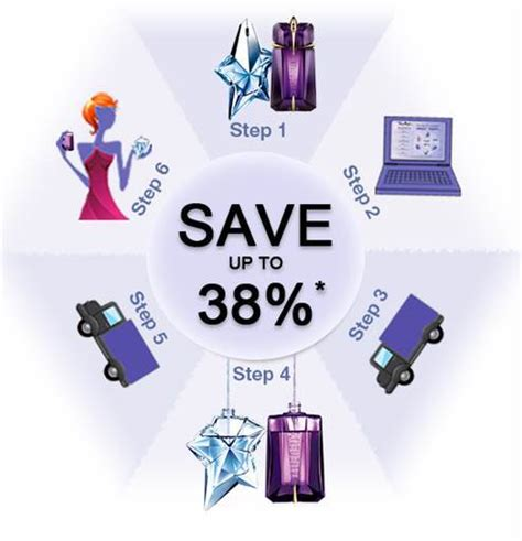 Parfum Refil Armany Black Code 40ml thierry mugler eau de parfum 40ml refill service
