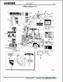 yale electric forklift wiring diagram pdf