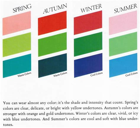 color me beautiful 65 best images about color analysis on seasons