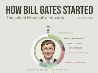 short biography of bill gates life how elon musk started infographic