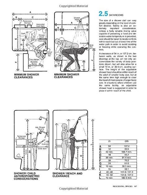layout source book human dimension interior space a source book of design