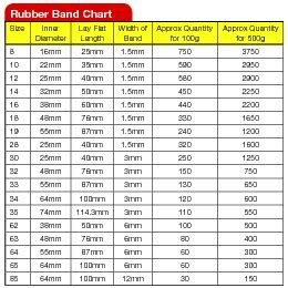rubber st size guide rubber band size chart australia rubber band size chart