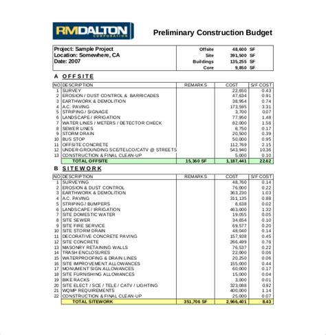 10 Construction Budget Templates Free Sle Exle Commercial Construction Budget Template