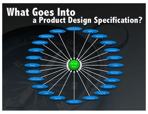 a design what goes into a product design specification