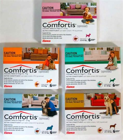 comfortis for puppies comfortis for dogs 6 pack range from 72 95 parasite dogs cats