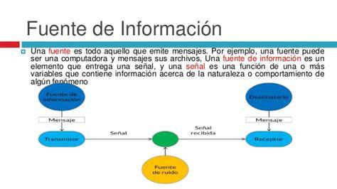 imagenes de fuentes informativas fuentes de informacion y entropia