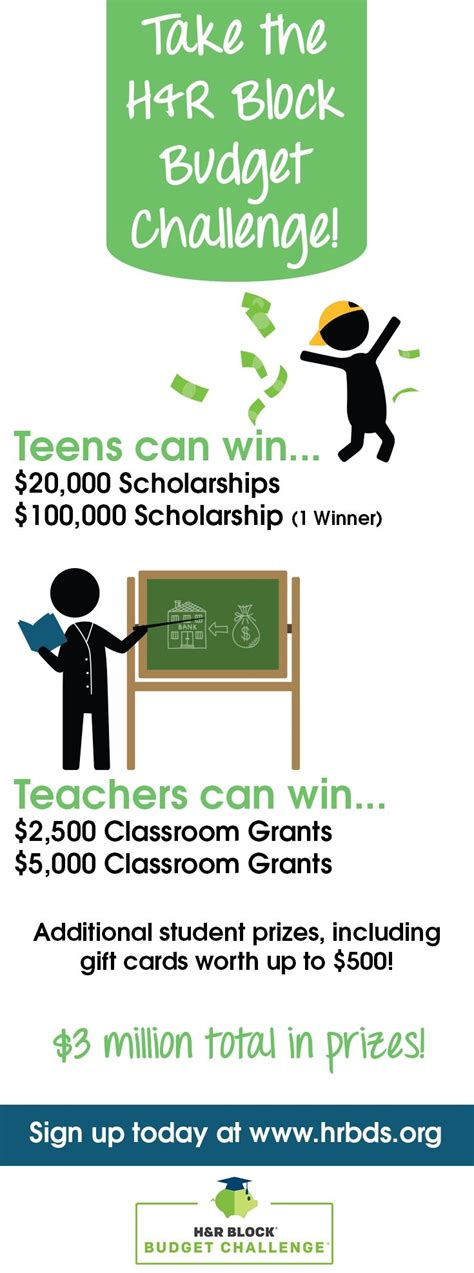 How Can I Win Money Today - 17 best images about financial literacy and money skills