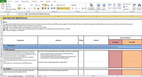 gap analysis template excel gap analysis template excel excel tmp