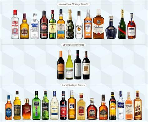 pernod ricard adresse si鑒e pernod ricard non si nasconde la comunicazione dei valori