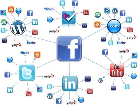 crear imagenes redes sociales 191 qu 233 debes considerar para crear una ca 241 a en las redes