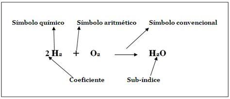 lade sodio formulas quimicas
