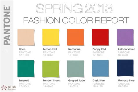 pantone color report on the trend colors for spring menswear fall 2013