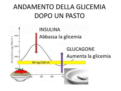 alimenti e glicemia glicemia