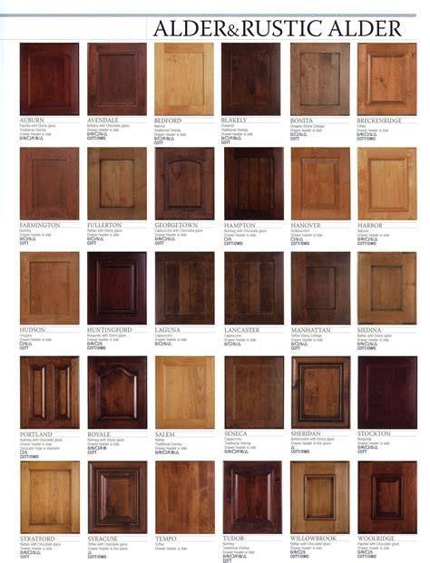 kitchen cabinet wood stain colors cabinets ideas category for plan how to stain alder wood