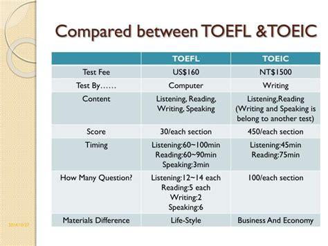 Esade Mba Toefl Code by Ppt Toefl Toeic Powerpoint Presentation Id 5906654