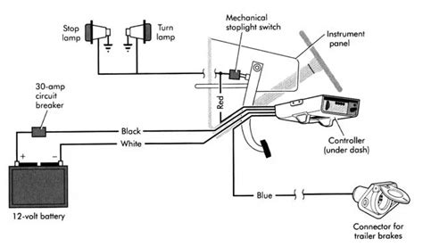 tekonsha p3 wiring diagram wiring diagram simple trailer brake controler wiring